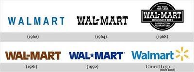 Evolução da imagem das marcas