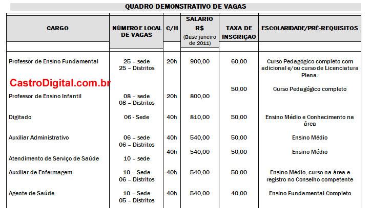 Edital do concurso da Prefeitura de Bela Vista do Maranhão