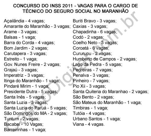 Edital do concurso 2011 do INSS – São 1.875 vagas para técnicos e peritos em todo Brasil