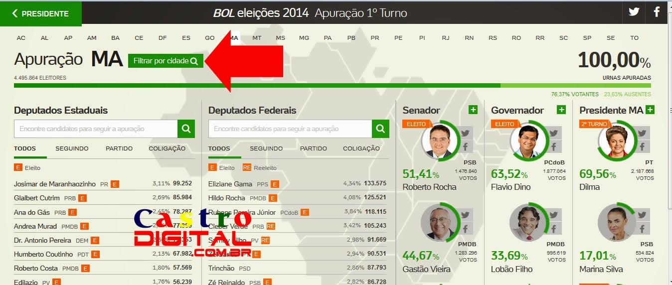 Consultar número de votos por cidade nas Eleições 2014 para cada candidato a deputado estadual e federal, senador, governador e presidente