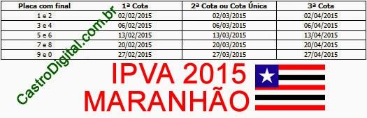 Calendário e valores de pagamento do IPVA 2015 no Maranhão