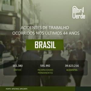 Movimento Abril Verde, o mês em Memória das Vítimas de Acidentes e Doenças do Trabalho