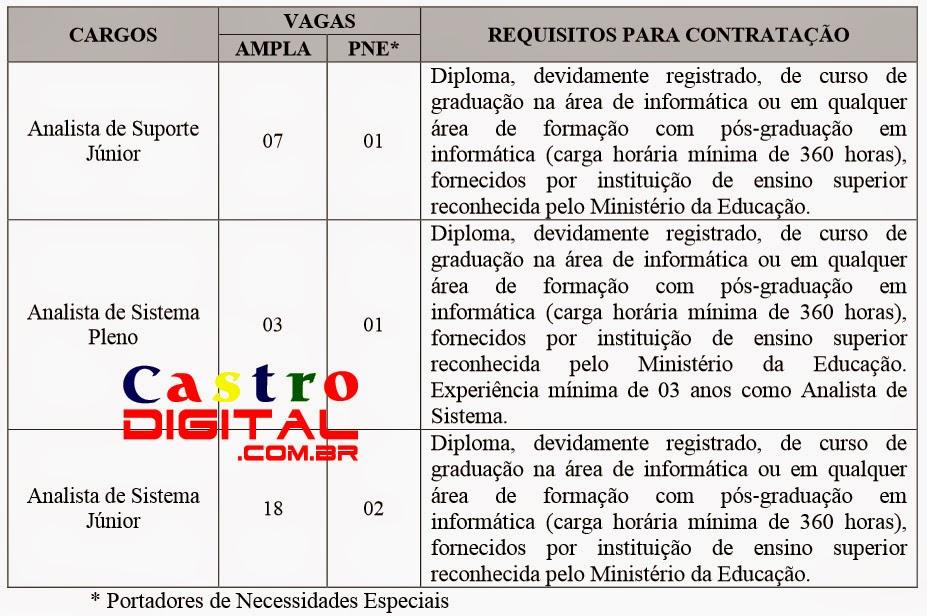 Edital do seletivo 2015 para Secretaria da Fazenda do Piauí (Sefaz-PI)