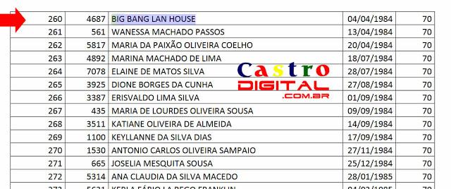 Resultado do Seletivo 2016 para o Hospital Regional de Bacabal – Laura Vasconcelos – Veja a lista de classificados e cadastro de reserva