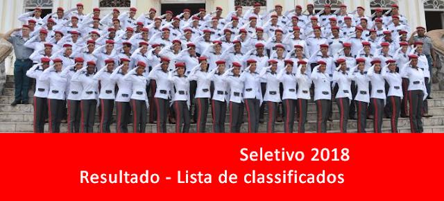 Resultado do seletivo 2018 do Colégio Militar Tiradentes de Bacabal, Caxias e Imperatriz