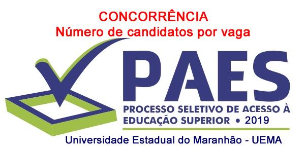 Concorrência do PAES 2019 – Vestibular UEMA e UEMASUL – Número de candidatos por vaga