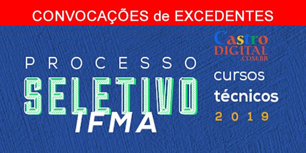 Convocações de excedentes do seletivo 2019 do IFMA para cursos técnicos