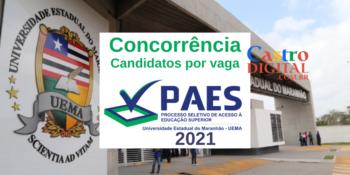 Concorrência do PAES 2021 – Vestibular UEMA e UEMASUL – Número de candidatos por vaga